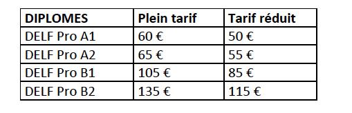 Tariffe certificazione 2021 DELF PRO